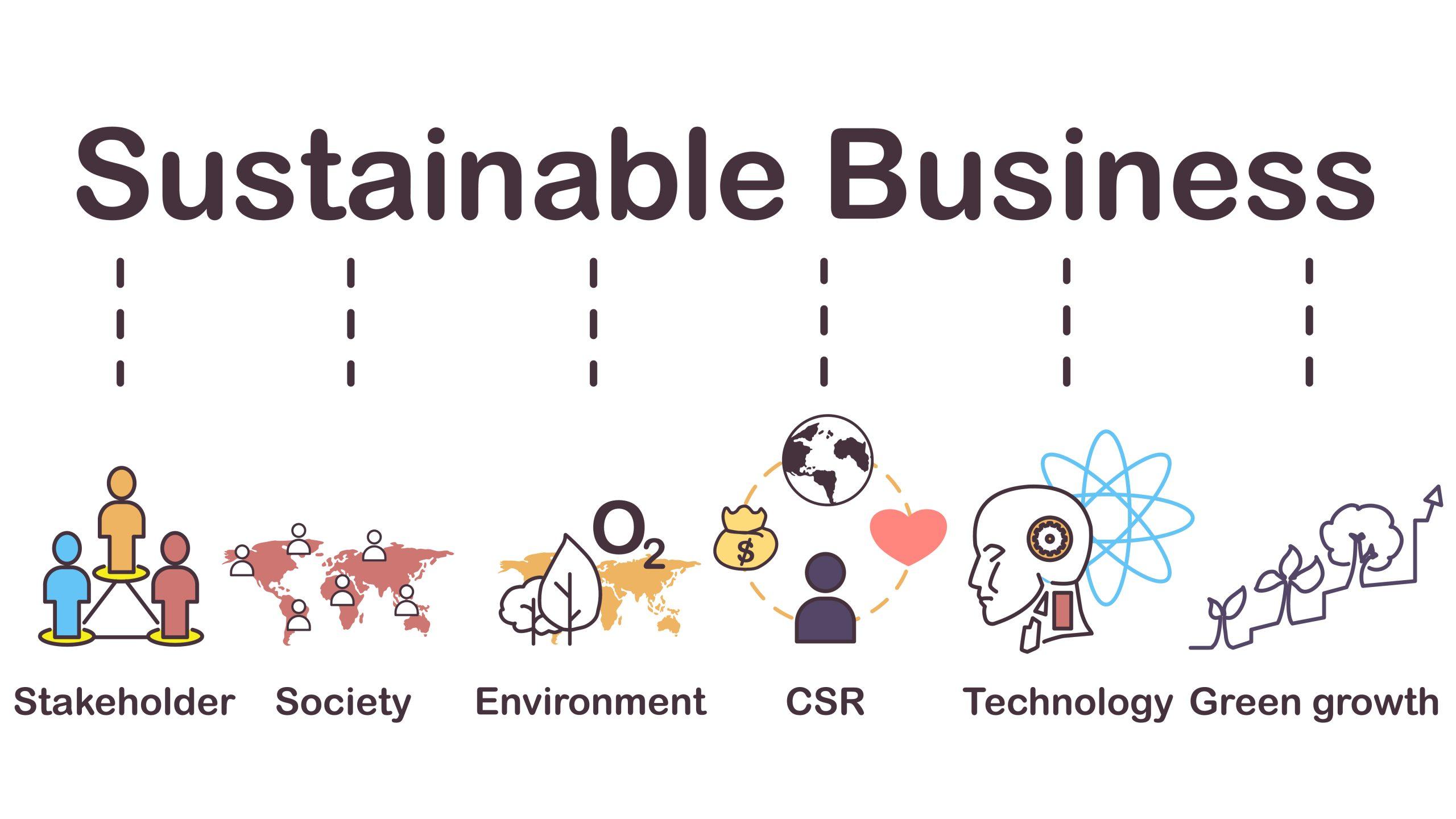 CSR Corporate Social Responsibility post Covid19